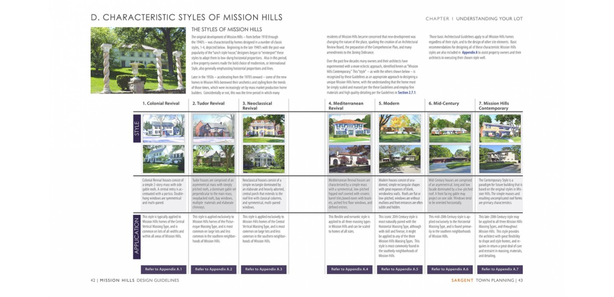 Characteristic Architectural Styles Of Mission Hills