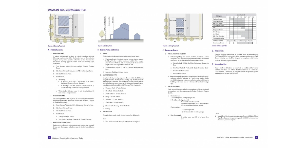 Development Standards for typical zone