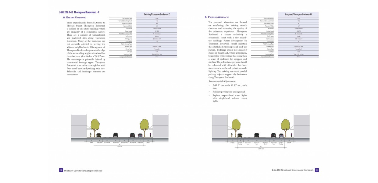 Street type standards and guidelines