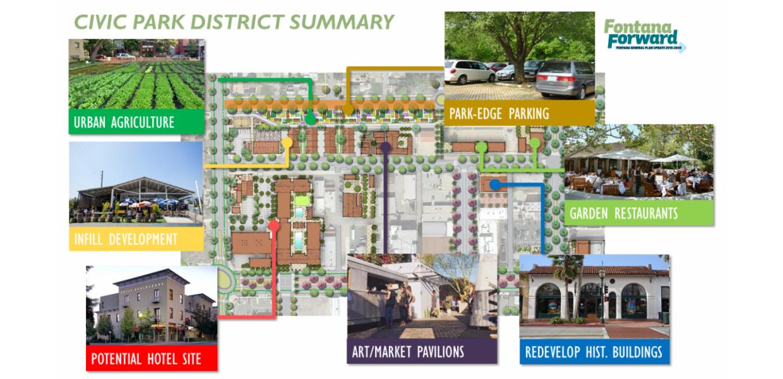 Civic Park District