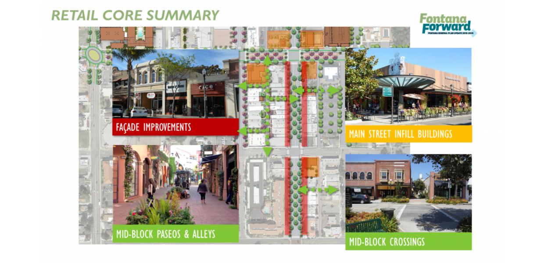 Sierra Avenue Retail Core